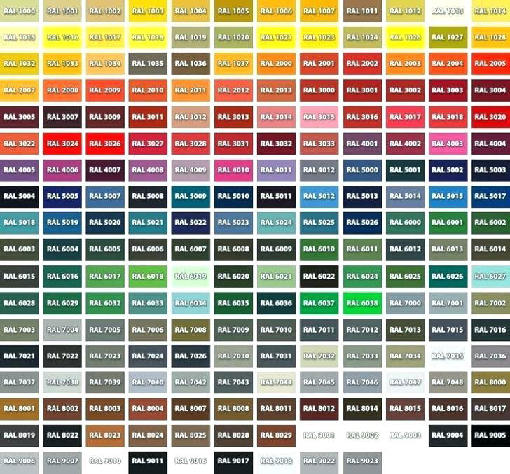 Dymond Engineering - RAL Colour Chart